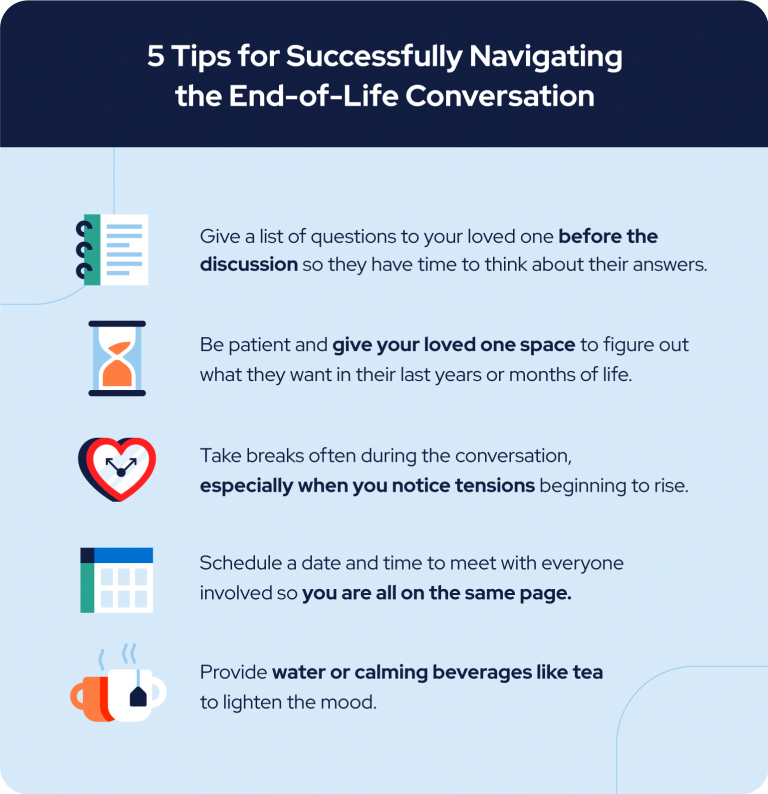 5 tips for successfully navigating the end of life conversation