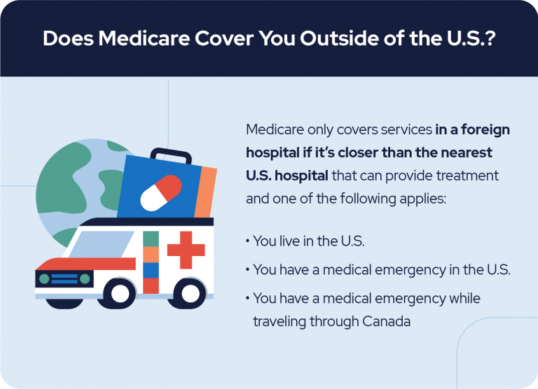 Does Medicare Cover You Outside of the U.S.? graphic