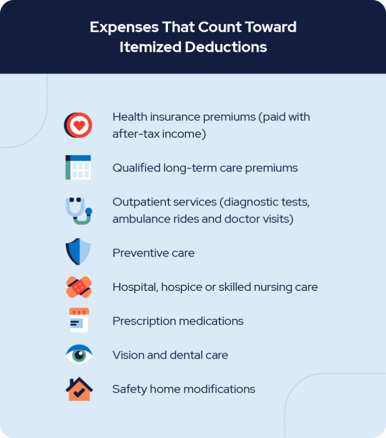 Expenses That Count Toward Itemized Deductions