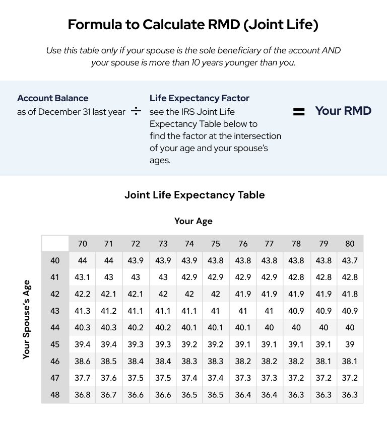Formula Calculate RMS Joint Life Table