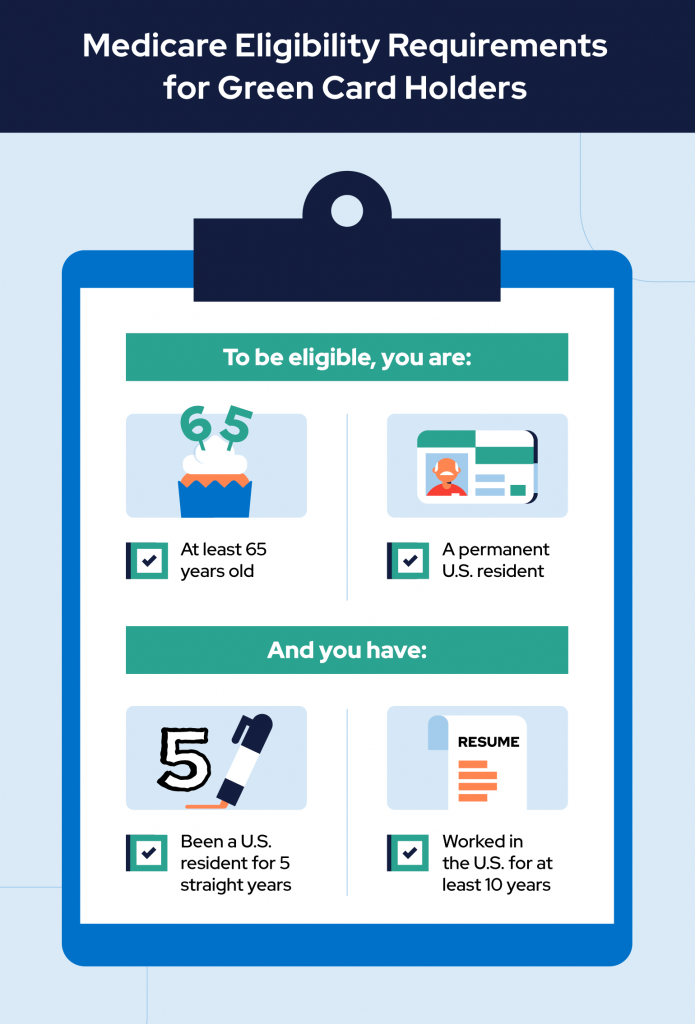 Medicare Eligibility Requirements for Green Card Holders