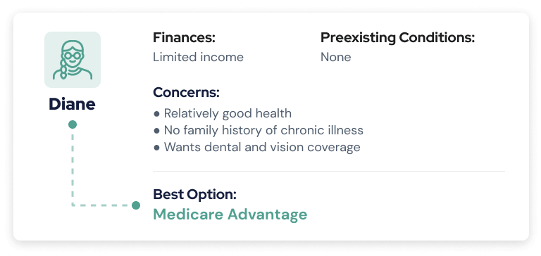 Possible Medicare scenario 3: Medicare Advantage
