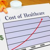 Chart showing increase in the cost of healthcare