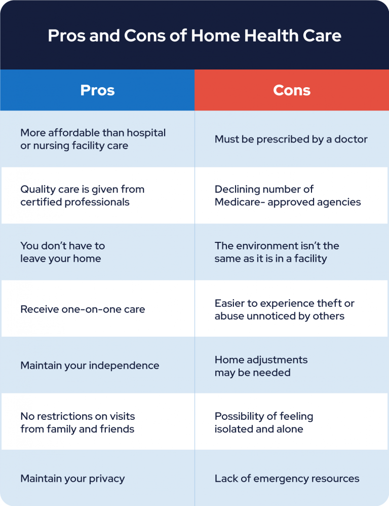 Pros and Cons of Home Health Care
