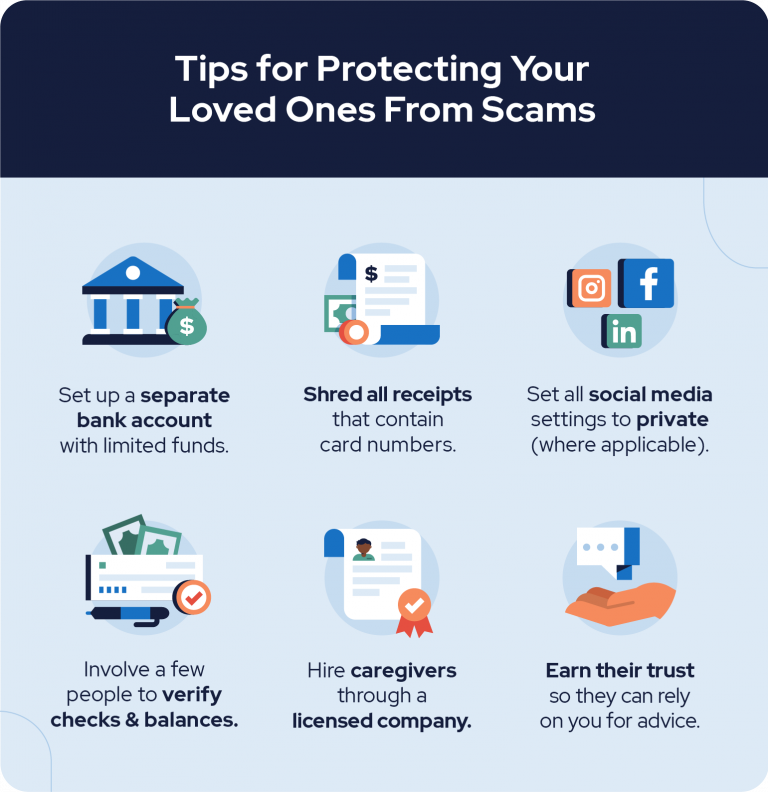 protection from senior scams tips