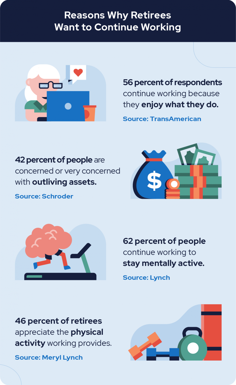 reasons why retirees continue working