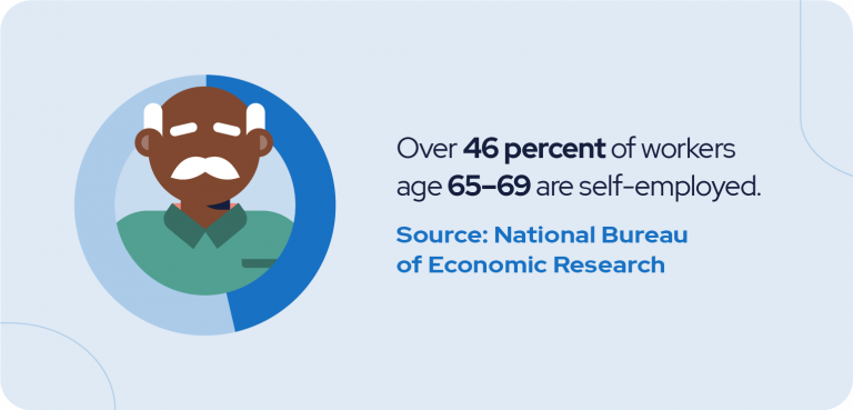 retired and self employed facts