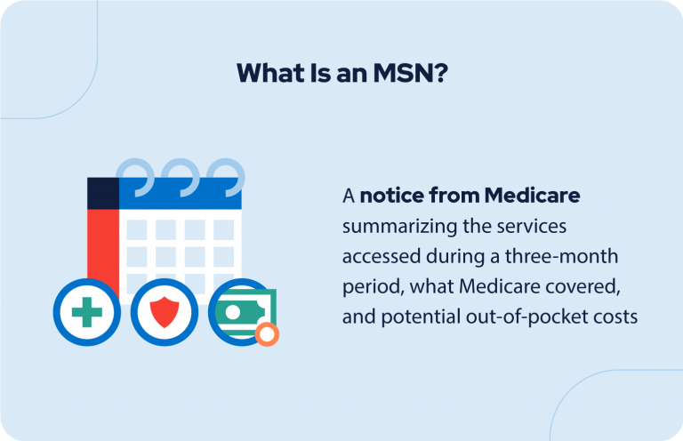 what is a medicare summary notice