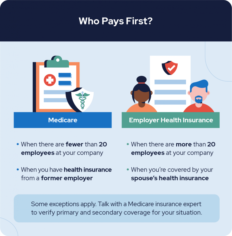 Who pays first: Medicare vs employer health insurance